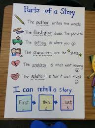 Story Elements Kindergarten Anchor Chart Story Elements Anchor Chart Saferbrowser Yahoo Image