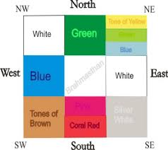 Vastu Colour Chart Vastu For Home Colours Vastu Advice For Home Colours