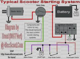 gs moon mini bike wiring diagram wire center \u2022 Gas Mini Motorcycle mini chopper engine diagram easy to read wiring diagrams u2022 rh mywiringdiagram today mini harley parts 43cc manual gs moon scooter parts