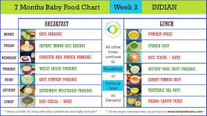 Food Chart For Adults In India 7 Months Indian Baby Food Chart With Recipe Videos Tots