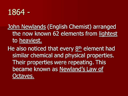 Periodic Table History. By elements were known. - ppt download