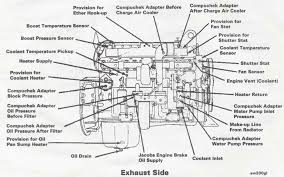 cummins system diagrams m11 engine diagram exhaust side