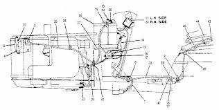 gravely l wiring diagram wiring diagram libraries gravely drive belt diagram unique gravely drive belt diagramgravely drive belt diagram elegant troy bilt mower