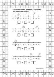 Classe Prima Matematica Addizioni Sulla Linea Dei Numeri Fino Al