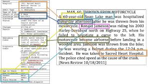 Sample Of Medical Records Only You Your Doctor And Many Others May Know Technology