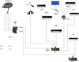 swm 16 and deca satelliteguys us directv setup jpg