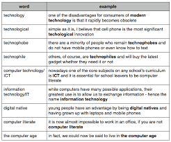 technology vocabulary notes