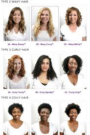 Hair Types Natural Hair Kids