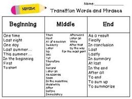 Transition Word Chart Personal Narrative Transition Words Writings And Essays Corner