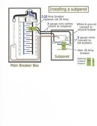 wiring diagram for 120v sub panel how to install a subpanel stove plug wiring 3 wire at 40 Amp Wiring Diagram