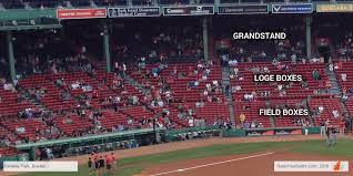 Fenway Concert Seating Chart With Seat Numbers Boston Red Sox Fenway Park Seating Chart Interactive Map