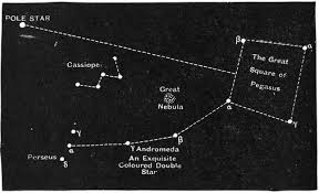 The Project Gutenberg Ebook Of Star Land By Robert Stawell