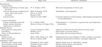 custom essay research paper nursing student