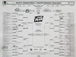 Ncaa Tournament Bracket Scores Obama Picks Kentucky To Win Ncaa Tournament Mixes In Politics