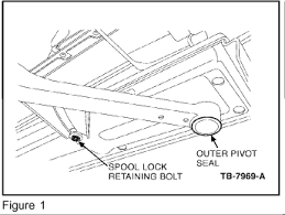 2003 lincoln navigator dash lights and other electrical fun there are several things that can cause what you seem to be describing review of the fuses for each indicate they are different fuses and relays