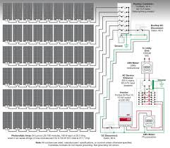 Design With PV In Mind Home Power Magazine - Home solar power system design