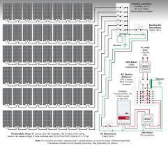 design pv in mind home power magazine anderson schreiner grid tied pv system schematic