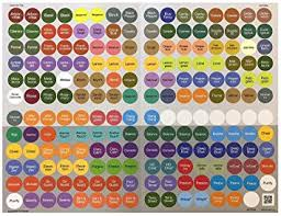 doterra price sheet amazon com doterra essential oil cap sticker labels sheet 192