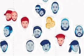 The Hip Hop Flow Chart Ranks Rappers Vocabulary Direkt
