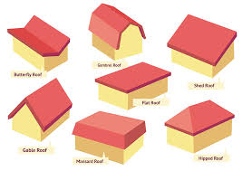 pitched roof types