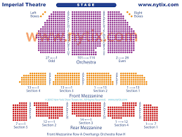 50 Qualified Sony Theatre Seating Chart