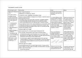 Unit Plan Template 5 Free Word Pdf Documents Download Free