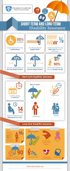 Short Term Disability The Hidden Facts Of Short Term And Long Term Disability