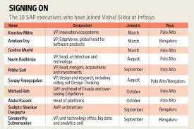vishal sikka brings more sap colleagues to infosys livemint click here for enlarge ""