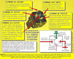 installing fog lights with no electrical knowledge adventure rider Relay For Fog Lights Wiring Diagram it is not difficult to wire up a set of lights just follow the diagram and you will be fine! wiring diagram for relay for fog lights
