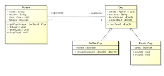 uml modeling   class diagrams   data model prototypescreen shot      at       am