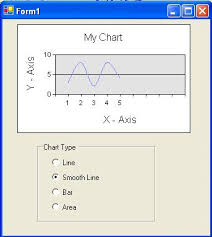 Office Chart Web Component Simple Charts Using Owc Office Web Component Codeproject