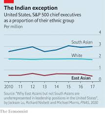 indian v chinese bosses in america inc