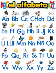 Sing Spell Read And Write Alphabet Chart