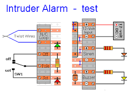 diy intruder alarm systems details of how to prepare the intruder alarm for testing