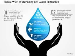 Water Drops Template Business Diagram Hands With Water Drop For Water Protection