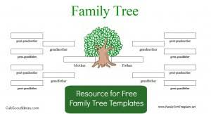 Making A Family Tree For Free Free Family Tree Template For Cub Scouts Cub Scout Ideas