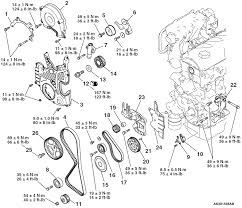 4g69 engine diagram mitsubishi wiring diagrams online mitsubishi 4g69 engine diagram mitsubishi wiring diagrams online