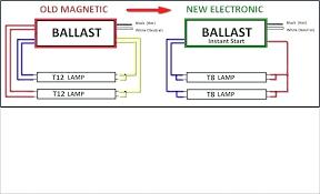 t8 or t12 vs ballast ballast diagram club sign ballast wiring wiring diagrams for ballast single light at Wiring Diagram For Ballast