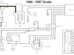 fushin 110cc atv wiring diagram wire center \u2022 Roketa 90Cc ATV Wiring Diagram fushin 110cc atv wiring diagram wire center u2022 rh imalberto co suzuki 90cc atv starter bmx 90cc atv parts