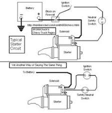 electric l 6 engine wiring diagram '60s chevy c10 wiring Chevrolet Wiring Diagram Starting System ignition system diagram 1979 impala areo coupe chevy truck underhood wiring diagrams chuck's chevy Starting System Wiring Diagram Chevrolet 1995