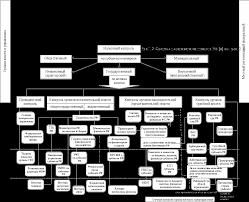 Взаимодействие налоговых и других органов осуществляющих  реализация государственного налогового контроля наблюдение мониторинг получение и обработка информации об отклонениях налоговых поступлений от заданных