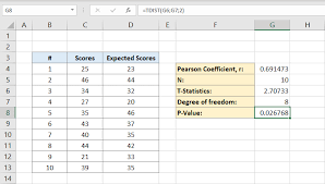 how to calculate p value in excel step