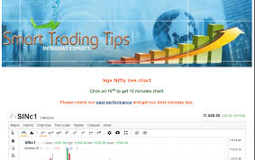 Sgx Nifty Intraday Chart Everything You Need To Know About Sgx Nifty