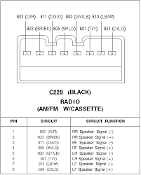 ford five hundred radio wiring diagram i need the wiring diagram for a 1996 ford explorer radio graphic