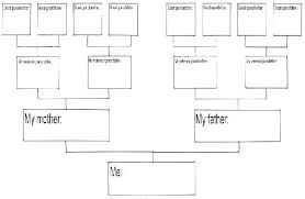 Family Tree Chart 8 Best Images Of Free Blank Pedigree Templates ...
