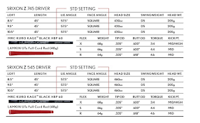 Driver Head Weight Chart Srixon Z 545 And Z 745 Driver Preview The Hackers Paradise