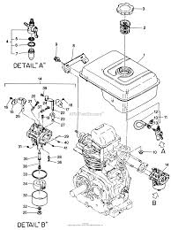Bunton bobcat ryan 544874 all lawnaire 28 parts diagram for zoom pooptronica image collections