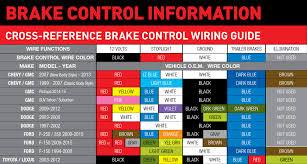 2013 Ford Color Chart Ford Trailer Wiring Color Code Get Rid Of Wiring Diagram