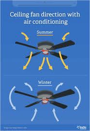 ceiling fan direction during summer and winter ceiling fan ideas