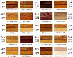 Boysen Wood Stain Color Chart Www Bedowntowndaytona Com